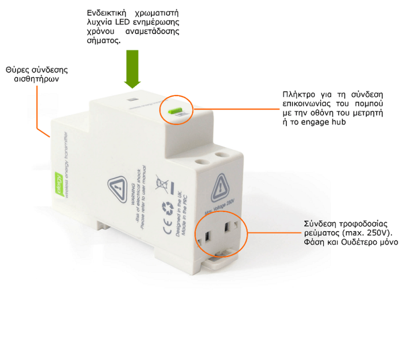 Πομπός ράγας Ασύρματος Μετρητής ρεύματος E2 CLASSIC 1Φ