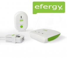 Μέτρηση Ενέργειας & Ισχύος μέσω Internet