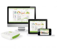 Μέτρηση Ισχύος & Ενέργειας μέσω Internet